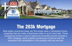 203k-Mortgage-1