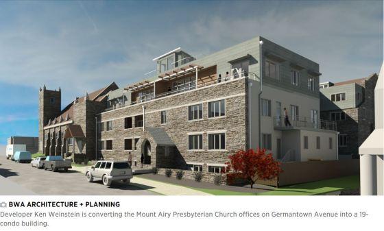 Presbyt Church Ken Weistein